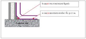 ใช้ LANKO 226 รอยต่อระหว่างผนังกับพื้นคอนกรีต